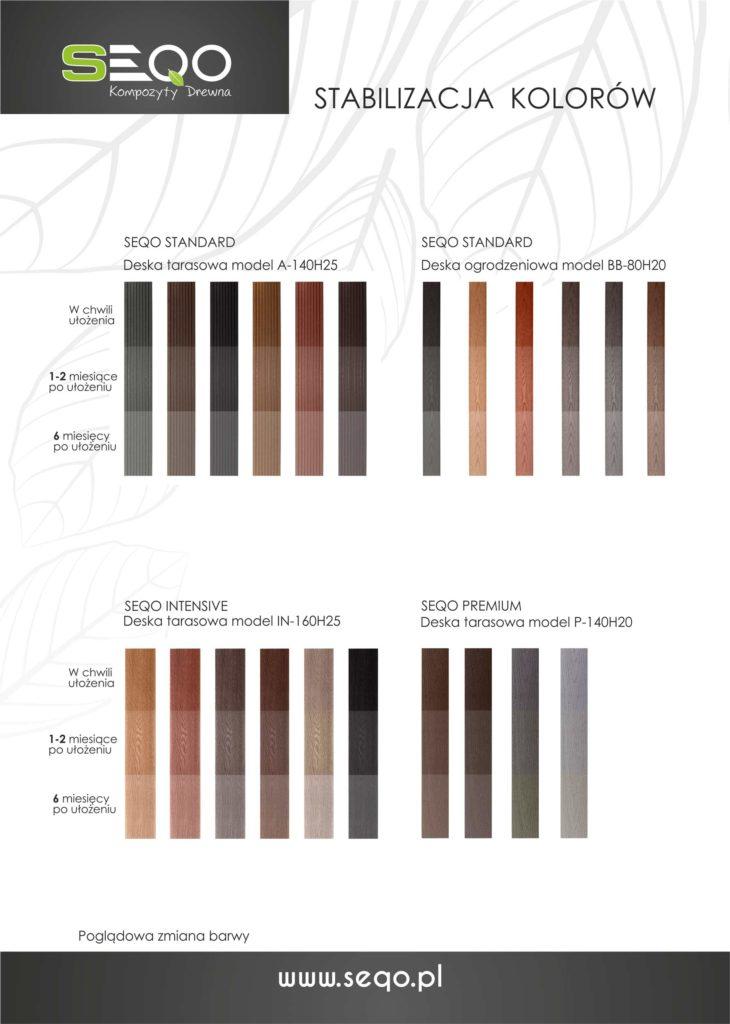 Stabilizacja kolorów desek kompozytowych