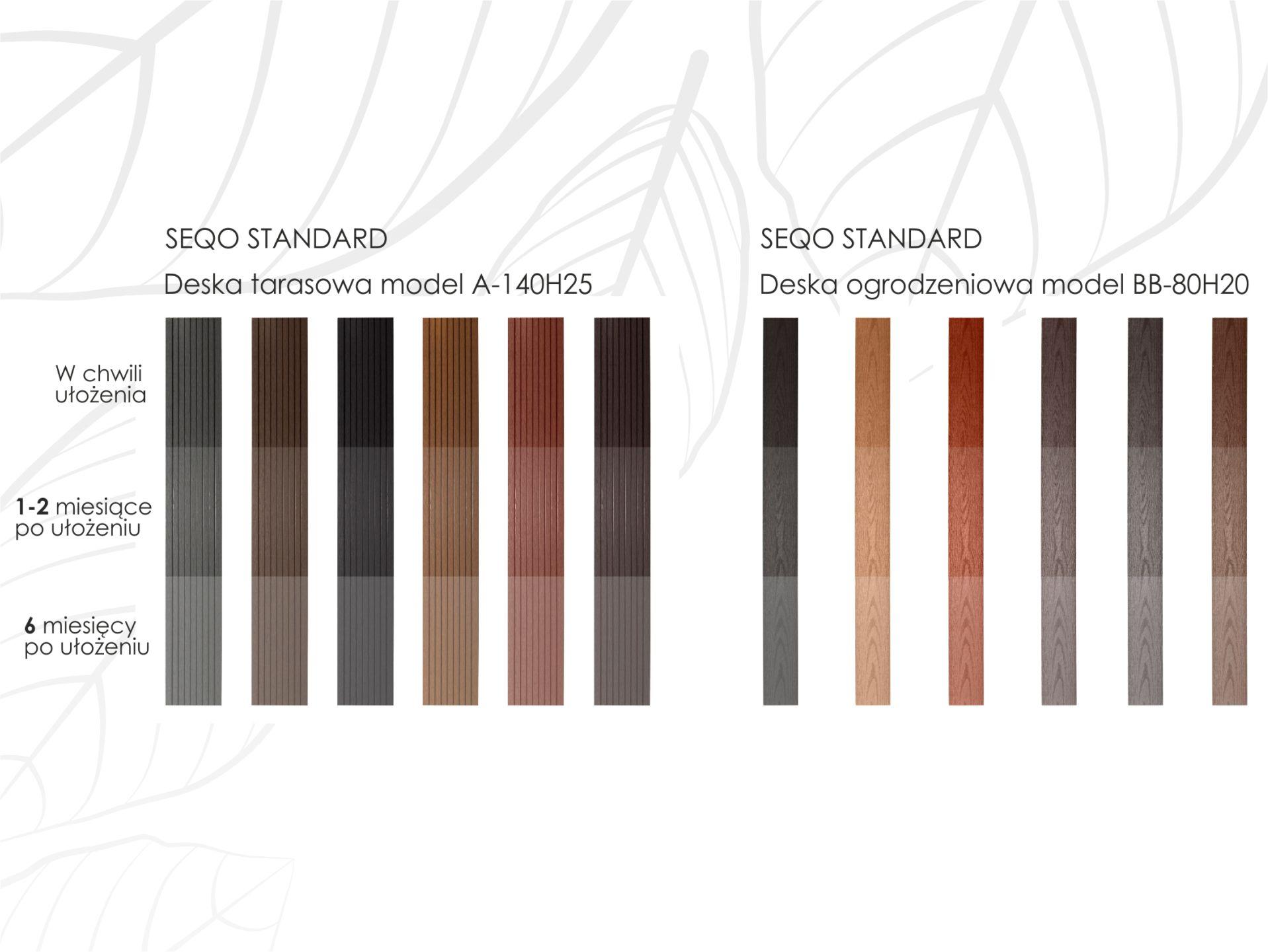 Stabilizacja kolorów desek kompozytowych SEQO